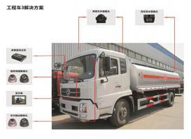危险品运输车载视频监控(整体解决方案)