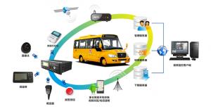 智慧校车管理系统解决方案
